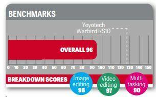 Yoyotech Renatus e-RS1 Review benchmark
