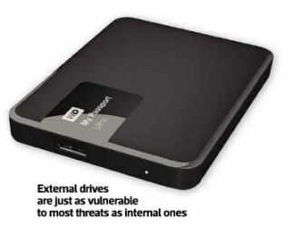 External drives are Just as vulnerable to most threats as internal ones