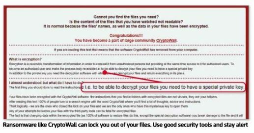 Ransomware like CryptoWall can lock you out of your files. Use good security tools and stay alert