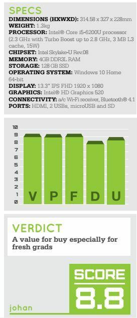 Acer Aspire S13 Review Verdict