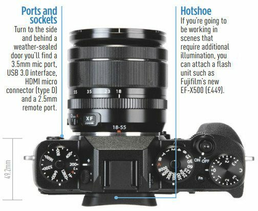 fujifilm-x-t2-review-focal-point