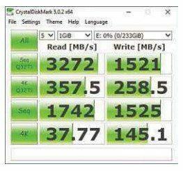 samsung-960-evo-m-2-nvme-256gb-review-benmark
