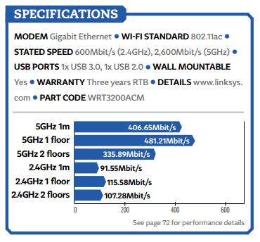 LINKSYS WRT3200ACM Review