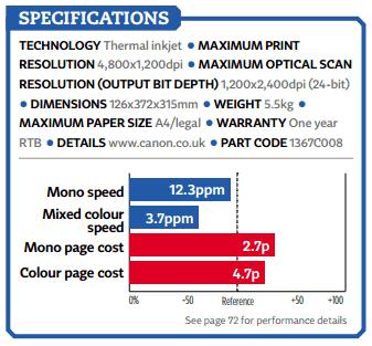 CANON Pixma TS5050 Review