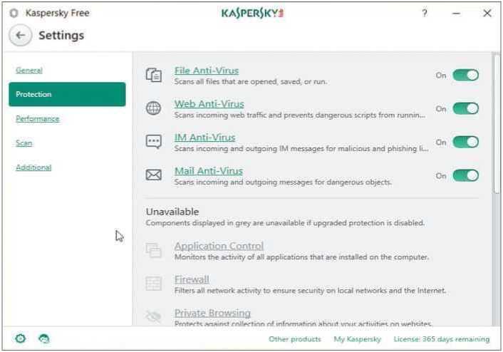 Kaspersky Free Review