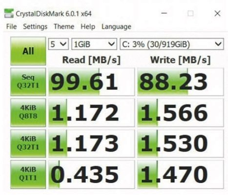 The HDD offers very poor performance.