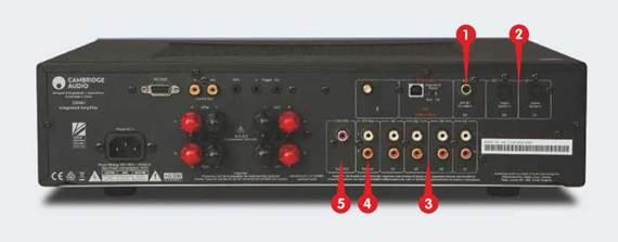 Cambridge Audio CXA61 review