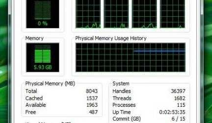 HOW I USE…Task Manager