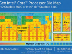 Broadwell and Skylake CPUs to launch in June?