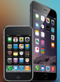 The evolution of iPhone and iOS