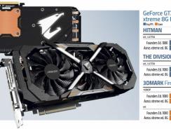 GeForce GTX 1080 Aorus xtreme edition 8G Review