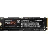 Samsung SSD 960 Evo 500GB Review