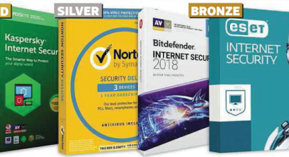 WHICH ANTIVIRUS SHOULD YOU USE IN 2018?